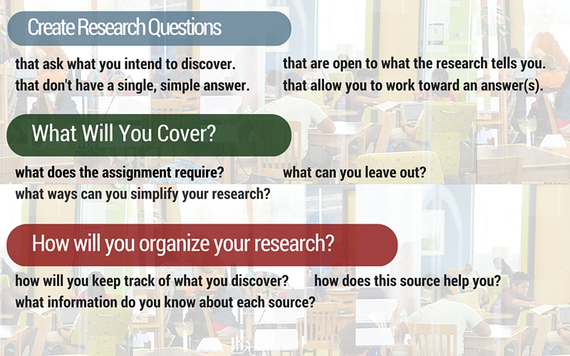 Image: Ways to get started on research