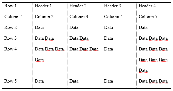 example table with bad spacing