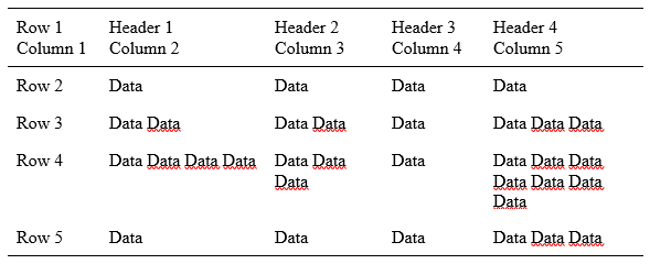 example table, columns adjusted, weird spacing on column 5