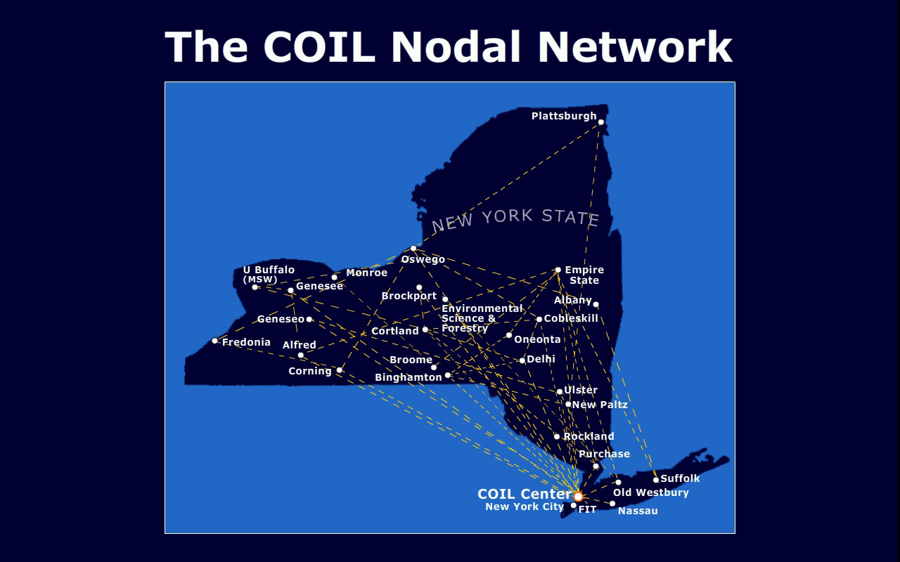 COIL Nodal Network map of NYS