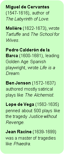 List of Baroque playwrights and their works
