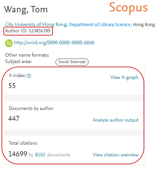 An example of Scopus Author Profile
