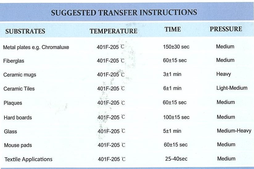 Sublimation temperature and time