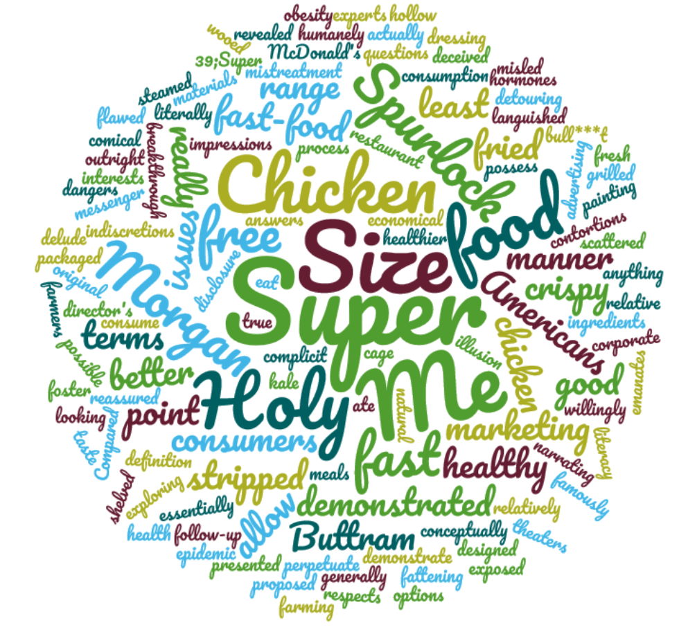 word cloud for super size me 2