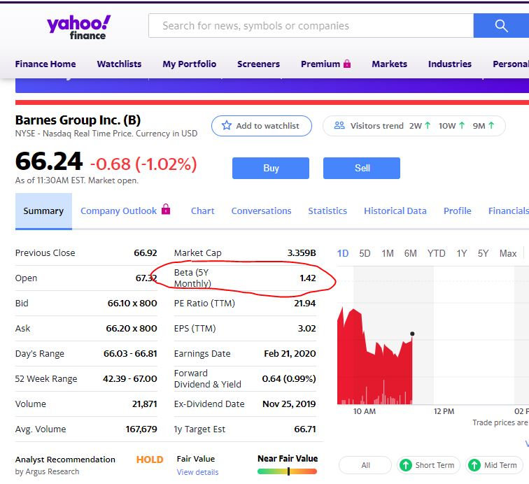 image of yahoo finance beta info for a stock