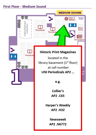 Location of the print historic magazines in the basement (first floor) of the UNI Rod Library - call number UNI Periodicals AP2