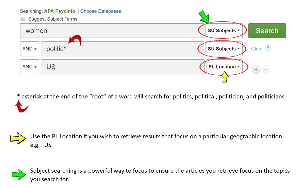 PsycInfo search example - women and politics searched by subject and place limit of US