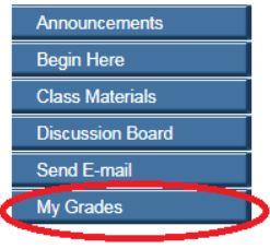 Blackboard grades