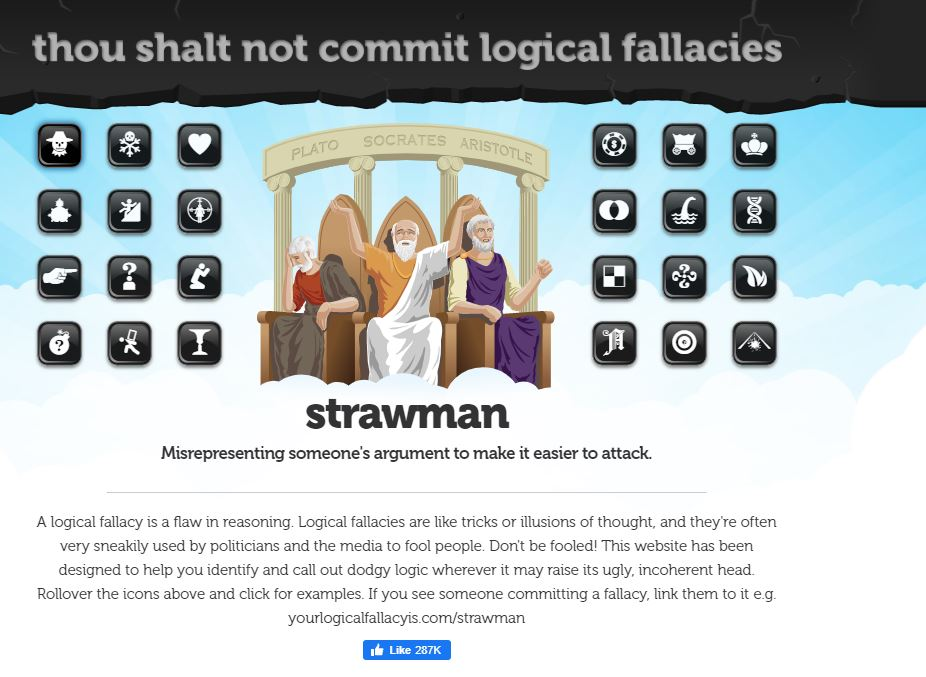Logical fallacy chart, rollever buttons to define each fallacy