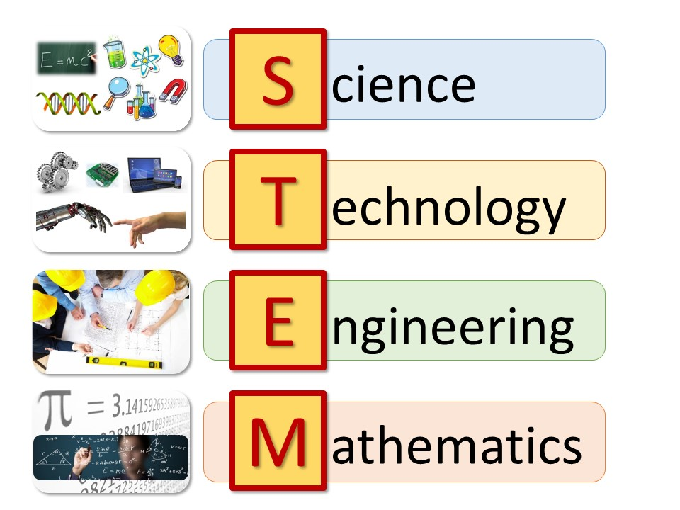 STEM: Science, Technology, Engineering and Technology