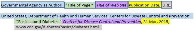 color coded example of MLA format for page on a website