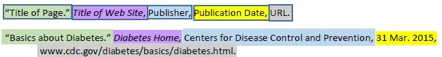 color coded example of MLA citation for page on a website