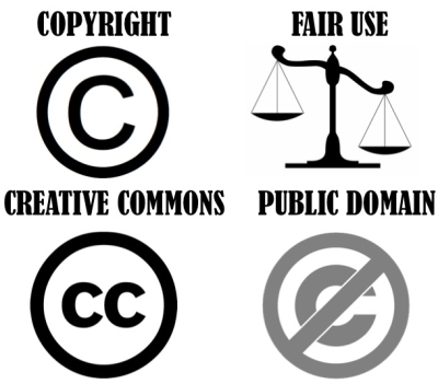 Icons illustrating copyright, fair use, creative commons, and public domain. Shared by Langwitches at https://flic.kr/p/6XFpiz