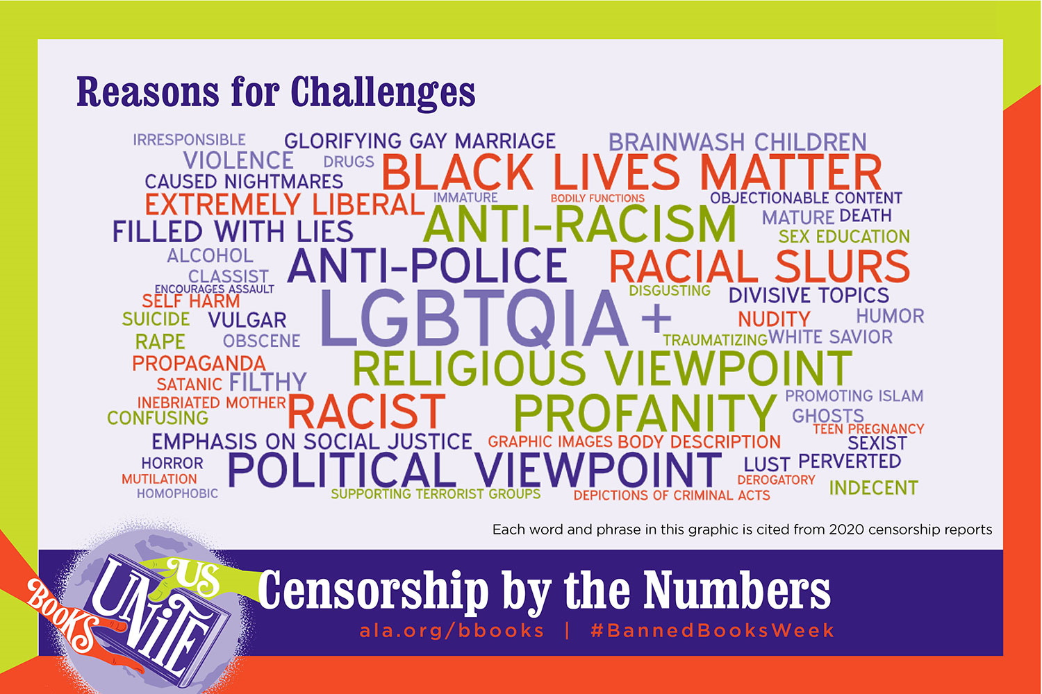 """Censorship by the Numbers """"Reasons for Challenges"""""""