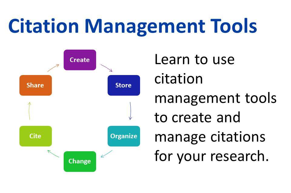 Citation Management Tools