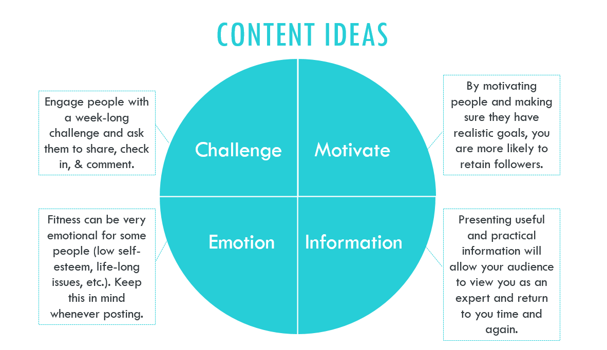 Content ideas (continued): For challenges, you can engage people with a week-long challenge and ask them to share, check in, and/or comment. By motivating people and making sure they have realistic goals, you are more likely to retain followers. Once you graduate, you will be considered an expert. That means presenting trustworthy, useful and practical information that will allow your audience to view you as the expert you are and return to you time and again. Lastly, emotion: fitness can be very emotional for some people (low self-esteem, life-long issues, etc.). You must keep this in mind whenever posting and be considerate of these issues.