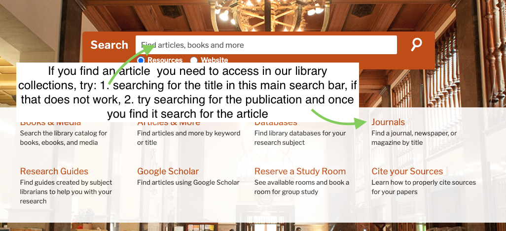 If you find an article  you need to access in our library collections, try: 1. searching for the title in this main search bar, if that does not work, 2. try searching for the publication and once you find it search for the article