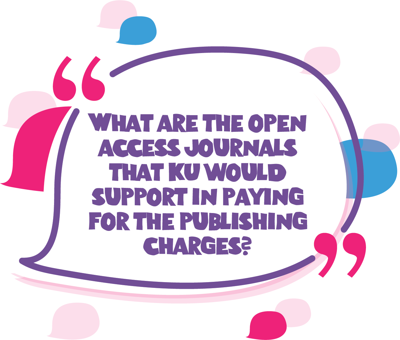 Speech balloon with the text 'What are the Open Access journals that KU would support in paying for the publishing charges?'