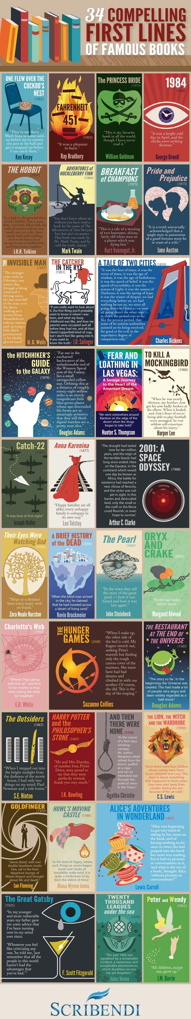 Famous Books Infographic