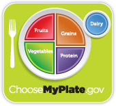 Choose My Plate.gov nutrition guideline