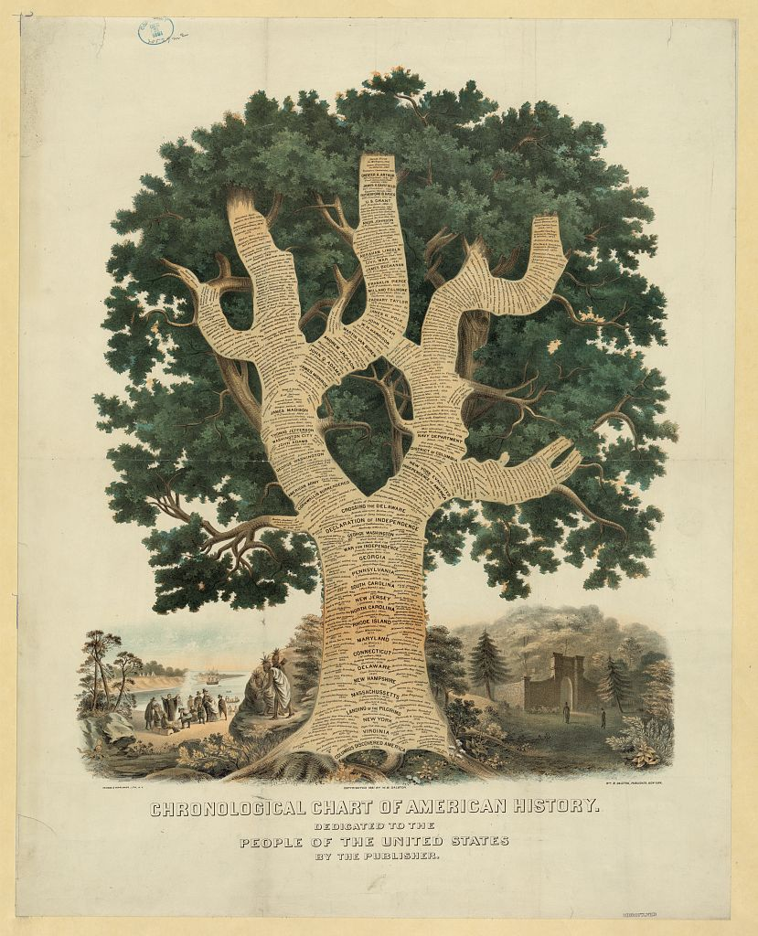 Tree inscribed with historical events and vignettes of three Native Americans on bank, and pilgrims on shore.
