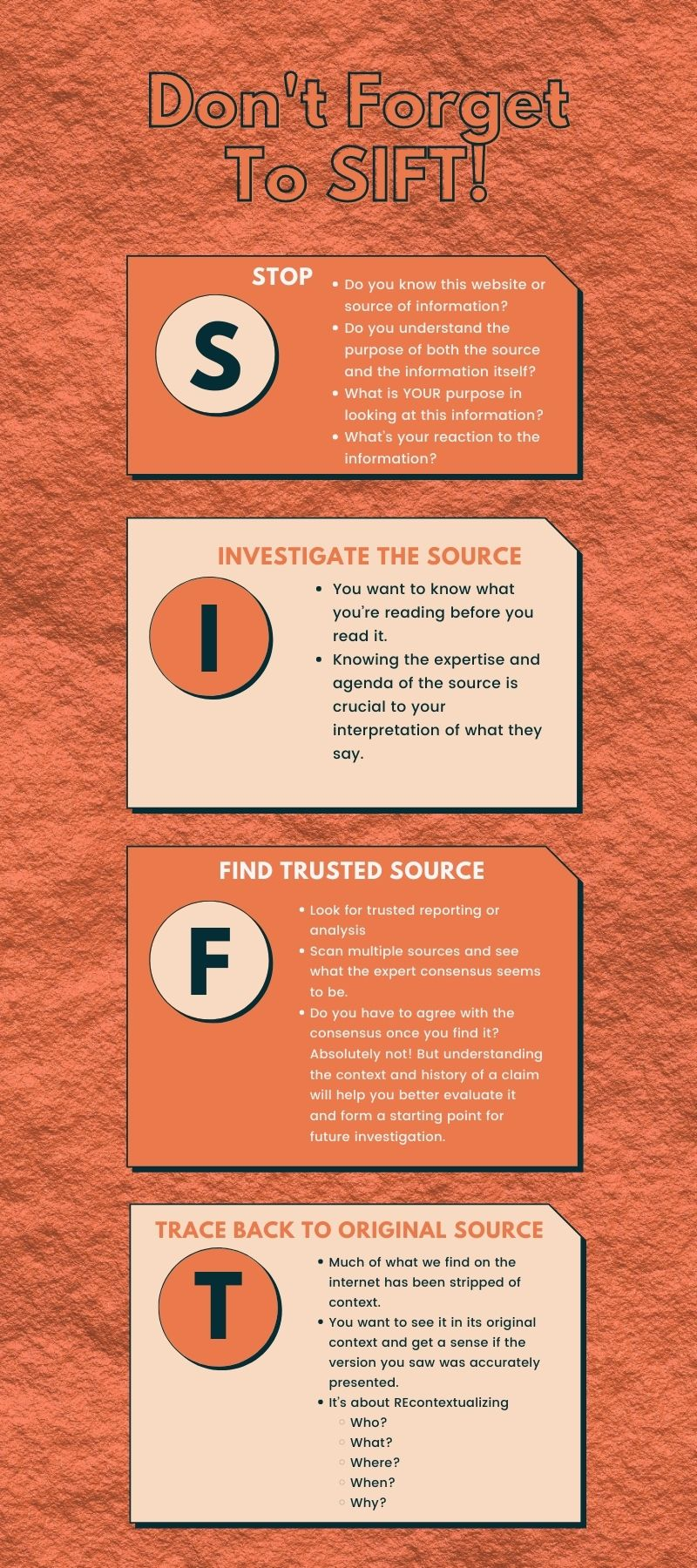 SIFT infographich