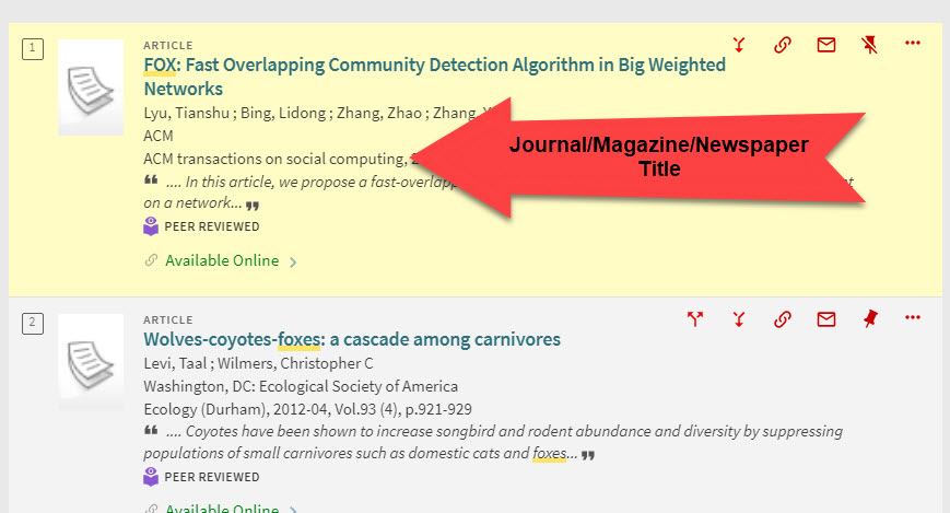 diagram pointing out where to find journal, magazine, or newspaper title in Fox Hunt, located under Article title and Author name