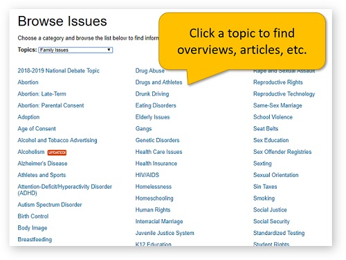 Opposing Viewpoints Browse Issues