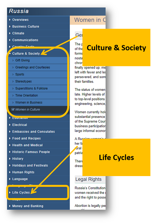 "Screen shot of the left-hand side navigation bar with arrows pointing to ""Culture & Society"" and ""Life Cycles."""