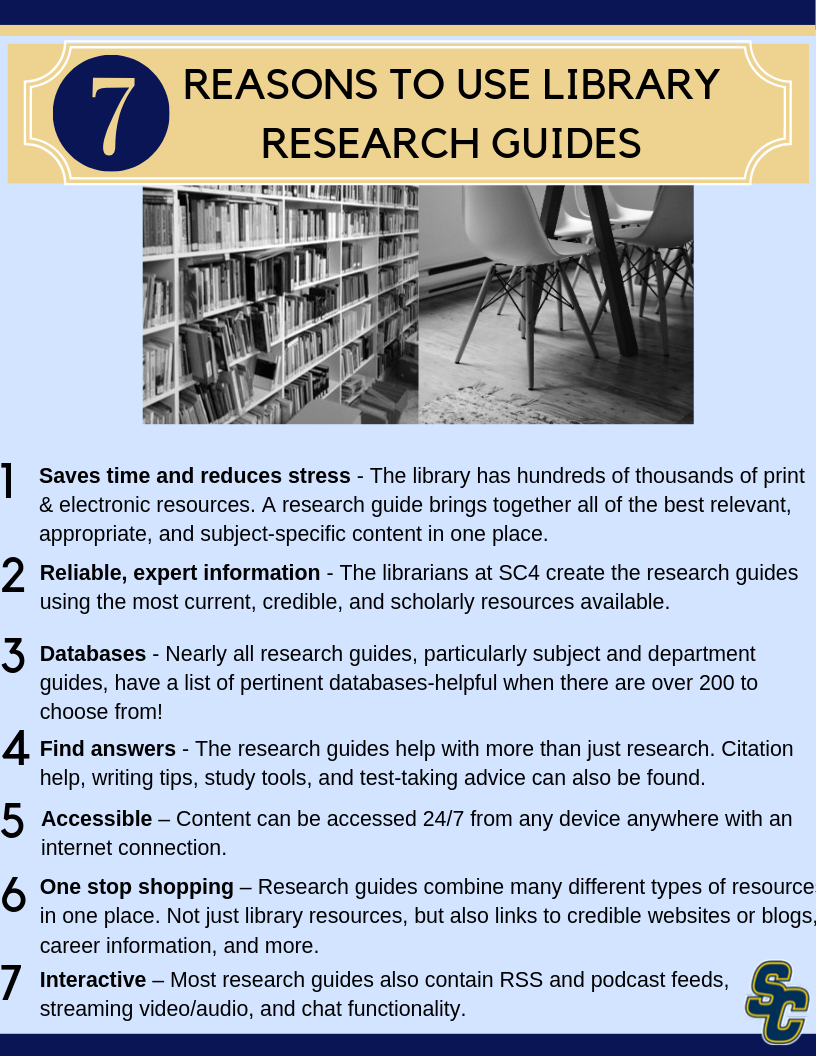 7 reasons to use library research guides