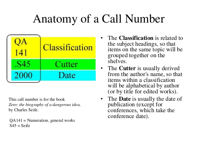 anatomy of a call number