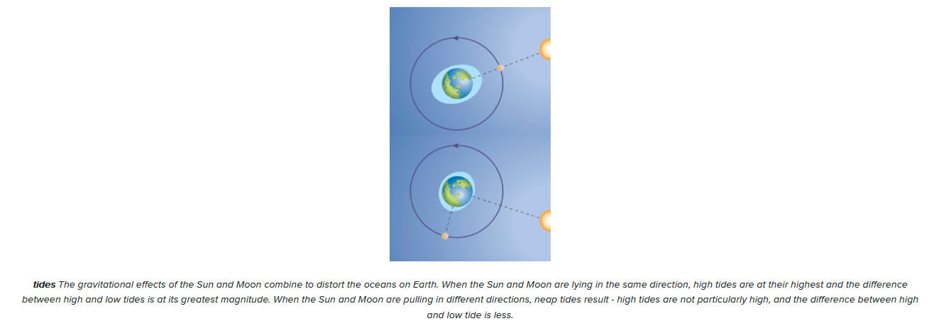 gravitational effects of sun and moon on tides