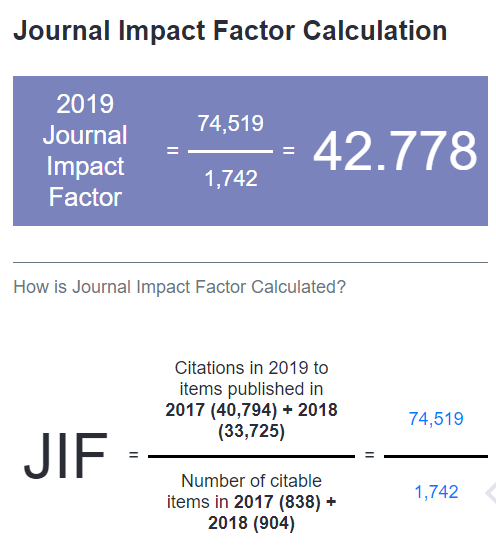 2019 Impact Factor for Nature