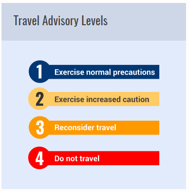 4 stage State Dept. Travel Advisory image