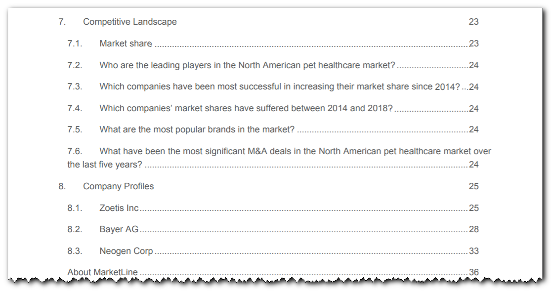 Detail of MarketLine Industry Profile report