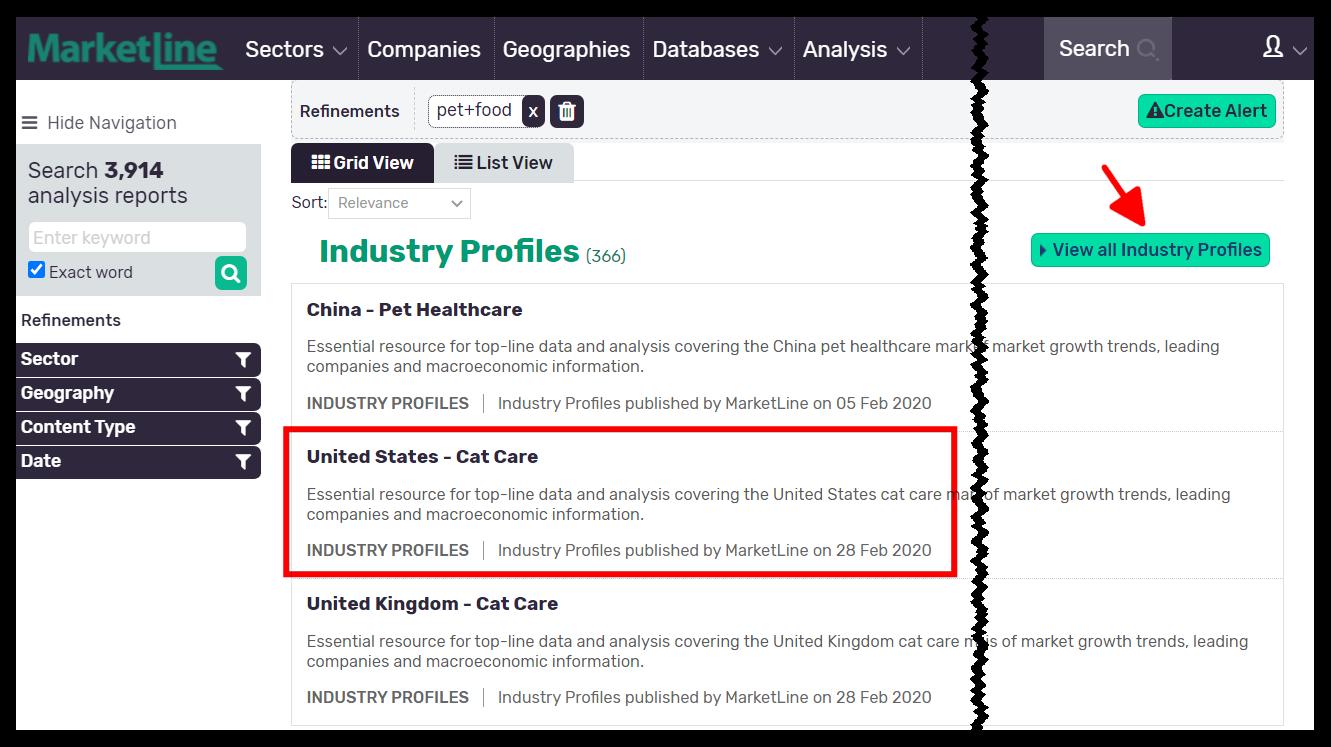 MarketLine showing Industry Profile for U.S. Pet Food.