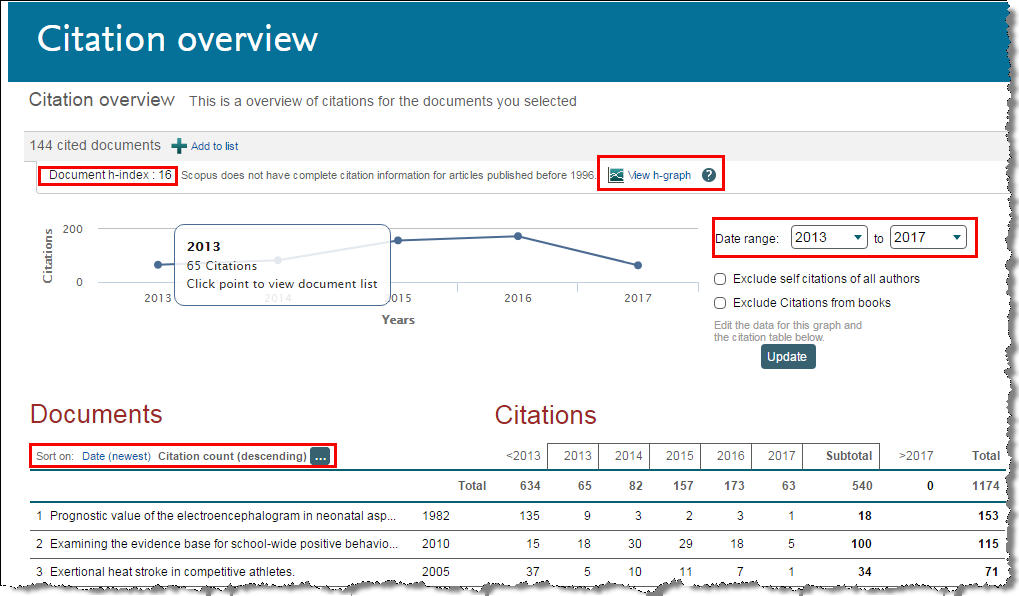 scopus advanced affiliation citation overview