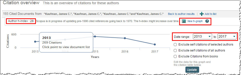 scopus citation overview author .jpg