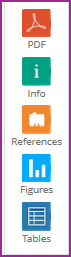 This is where you can find the PDF icon for your Cochrane Review articles