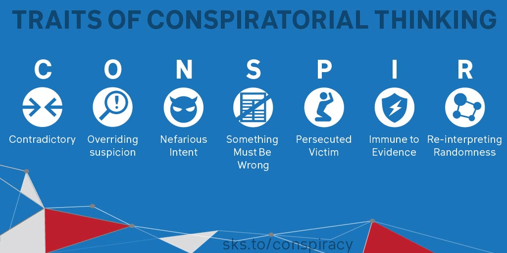 traits of conspiratorial thinking CONSPIR