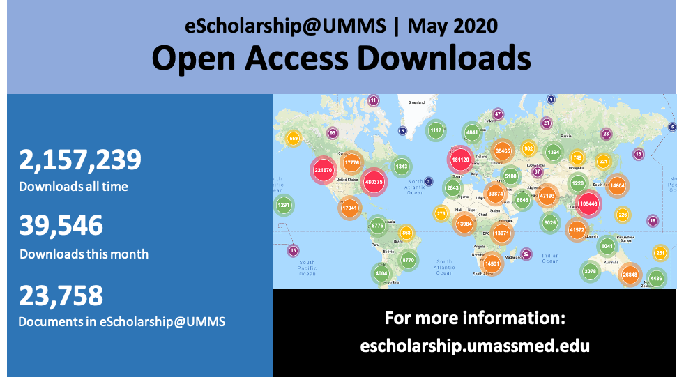 Image with eScholarship@UMMS open access downloads counts May 2020