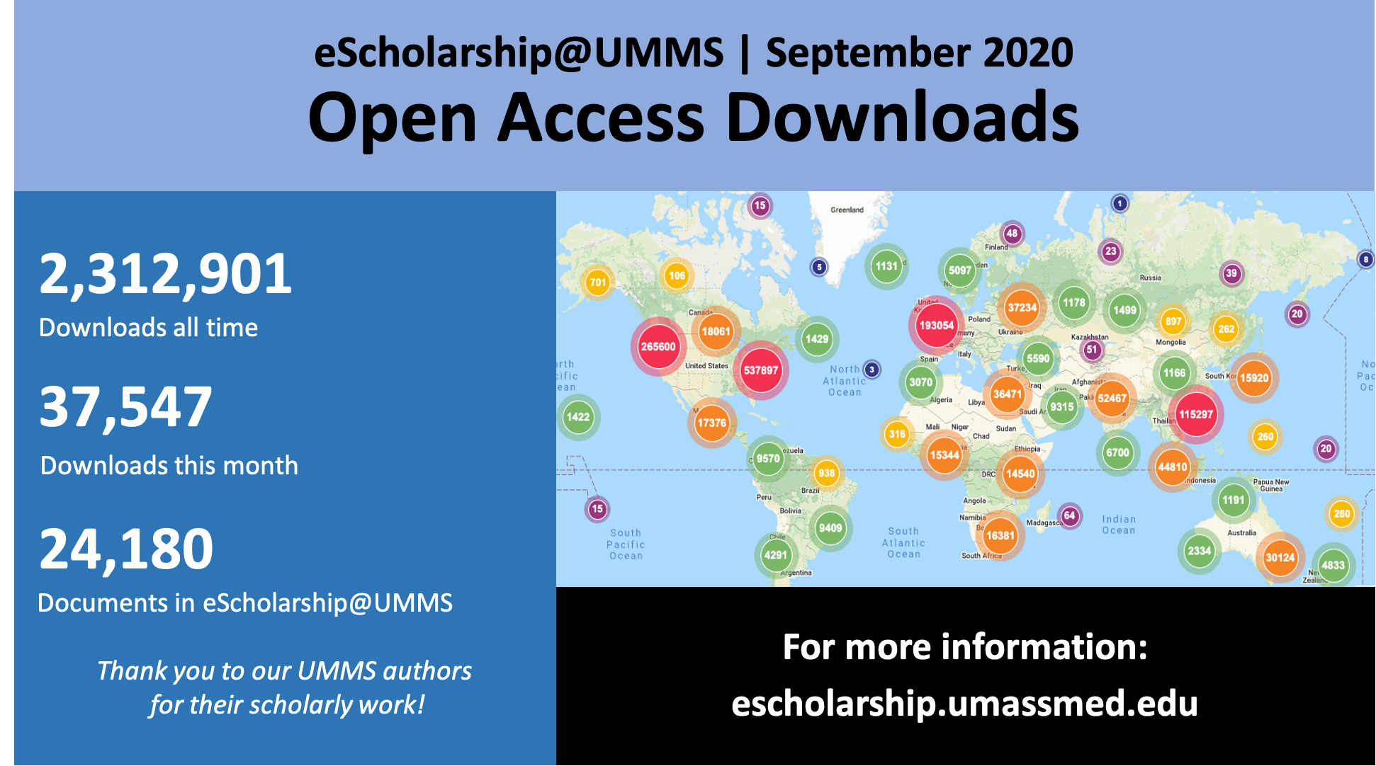 Infographic of eScholarship@UMMS open access downloads for September 2020