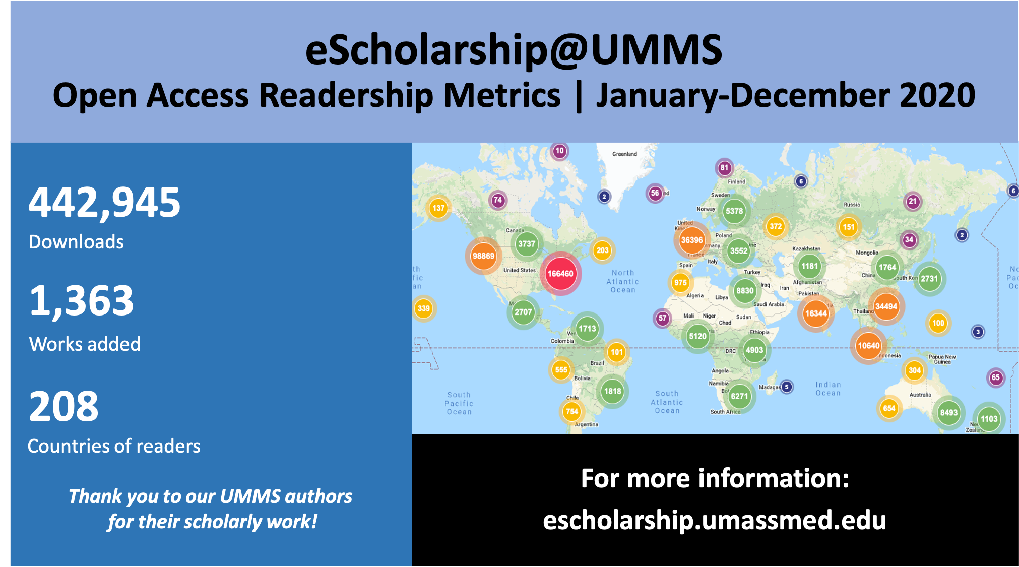 eScholarship@UMMS Annual Report 2020