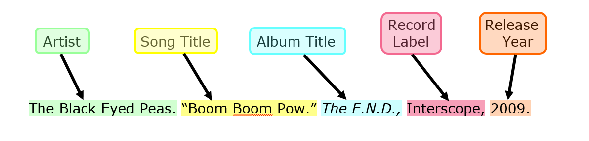 color coded MLA citation of a song