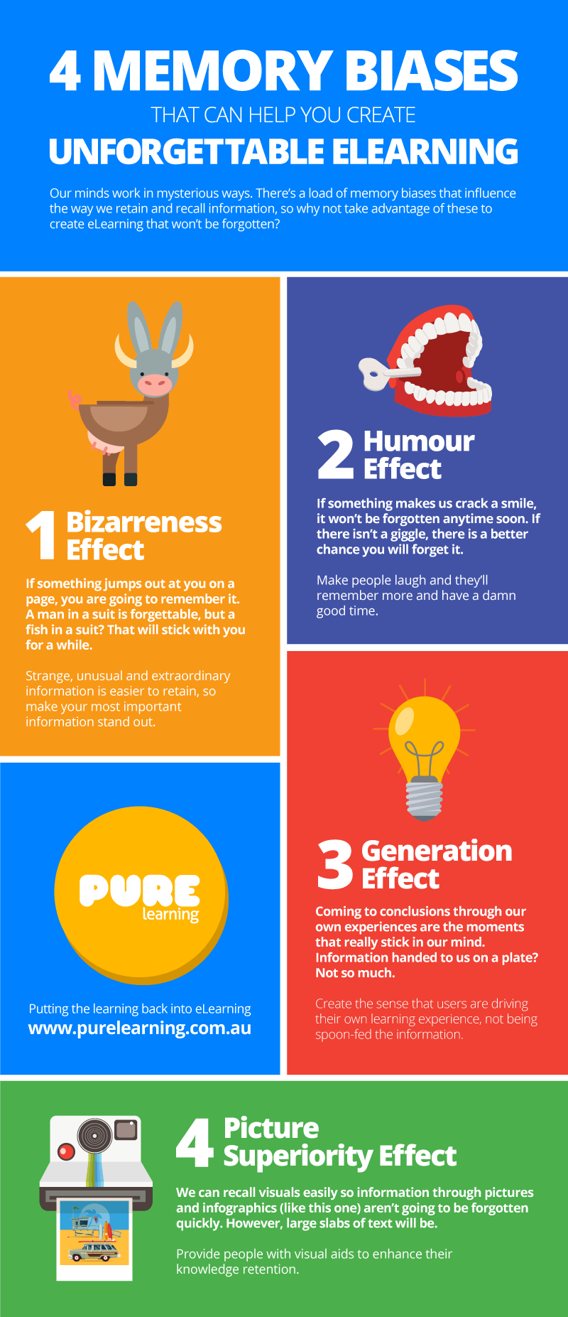 4 memory biases that can help you create Unforgetable elearning: 1. bazarreness effect, 2. Humour effect, 3. generation effect, 4. Picture superiority effect