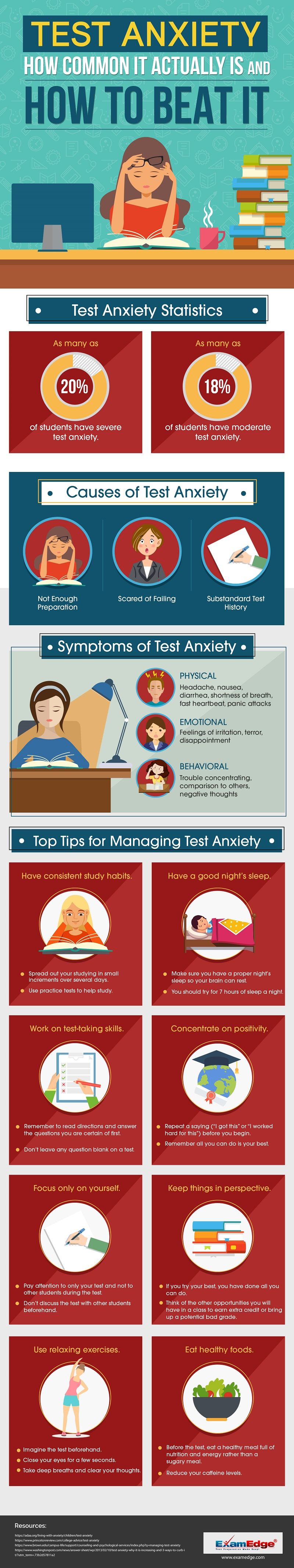 Facts about test anxiety image: how common is it and how to beat it.