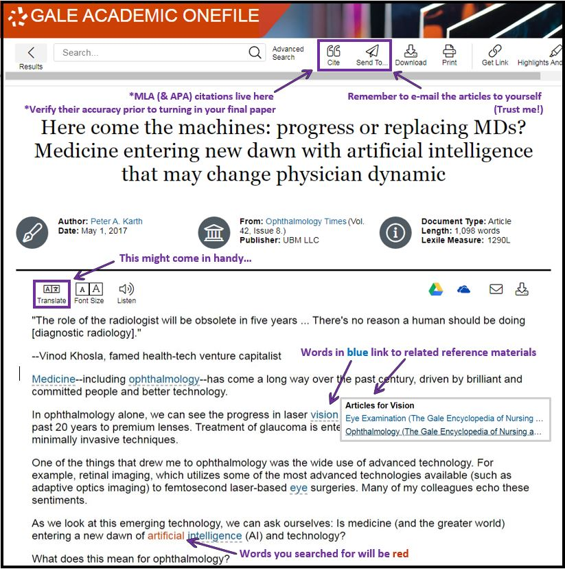 Image of article results screen in Academic OneFile including toolbar with citation and email tool