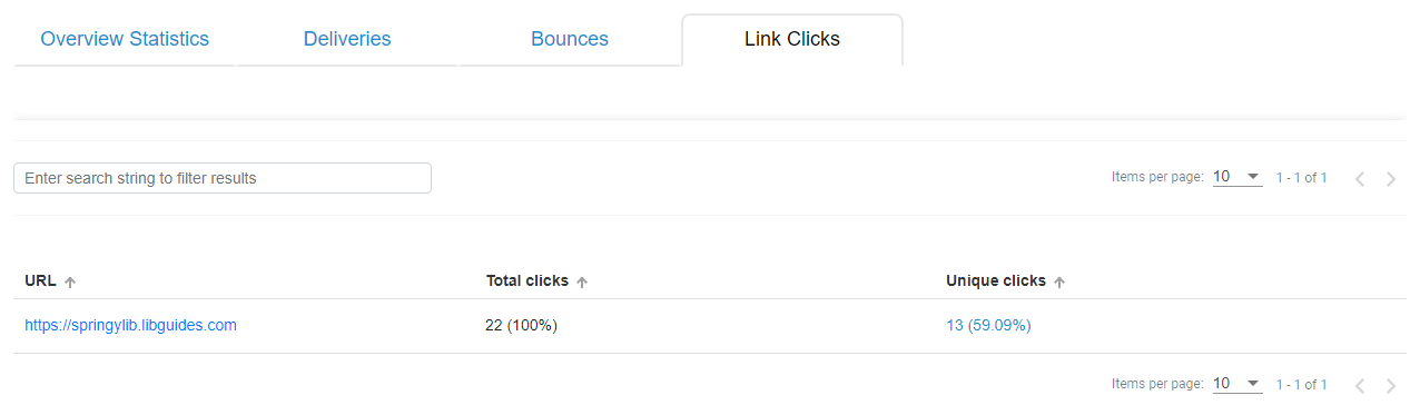 A list of links and their click stats under the Link Clicks tab