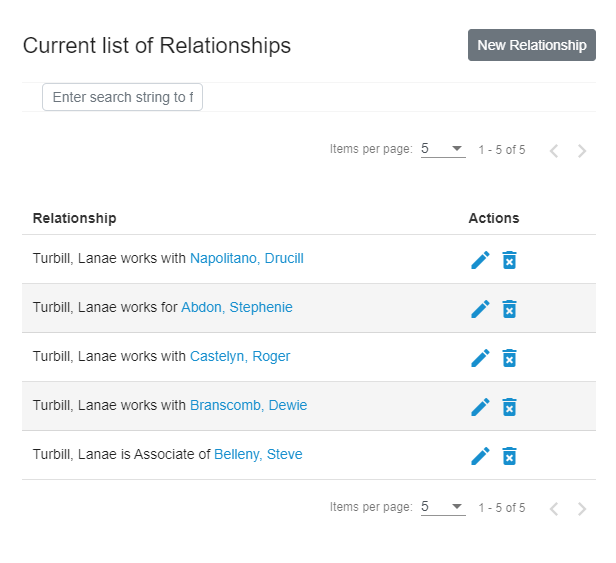 Example of relationships added to a profile