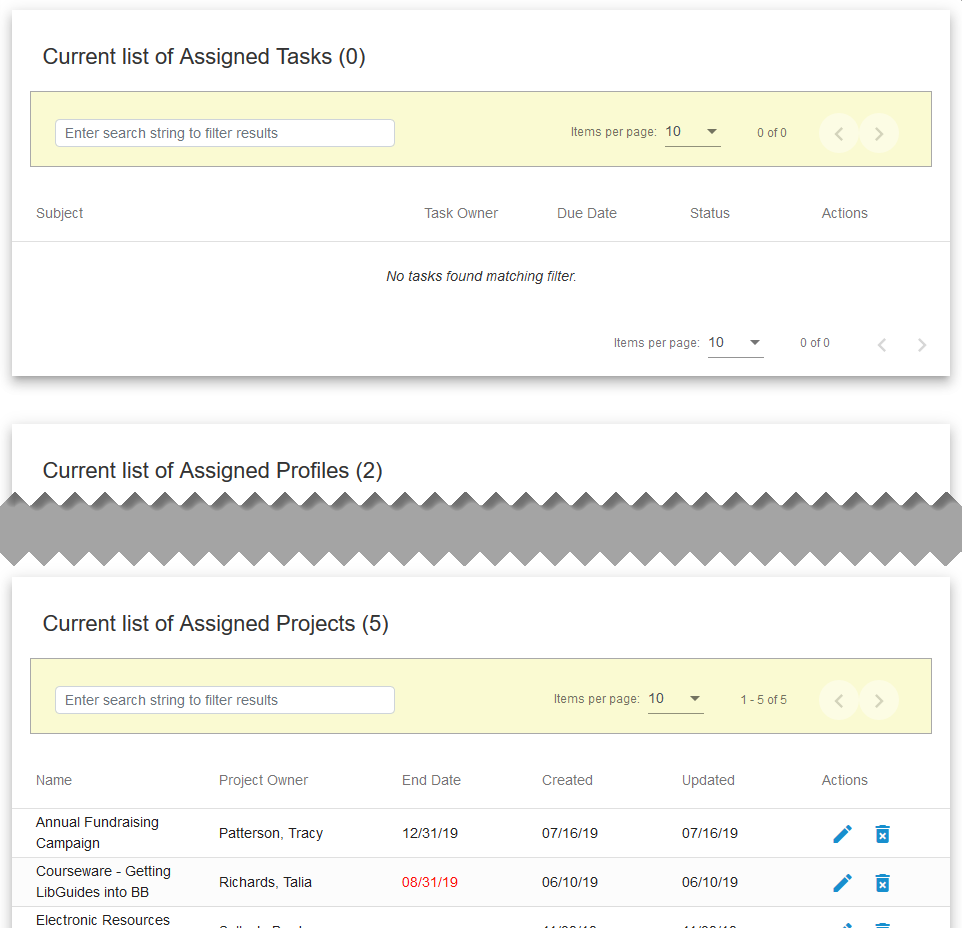 The Current lists of assigned tasks and projects on the dashboard